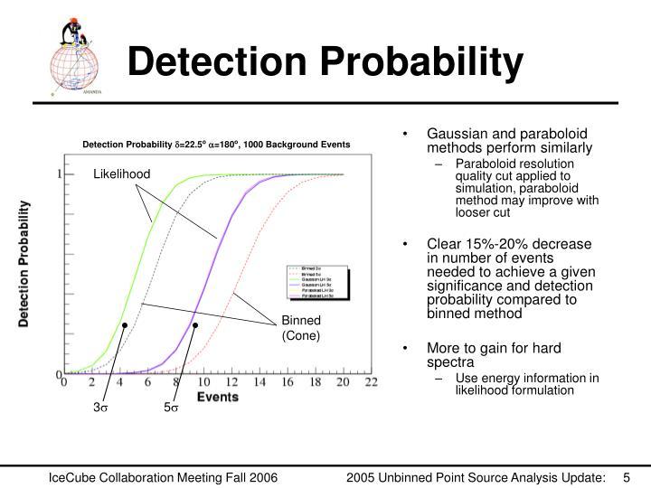 Detection Probability