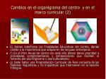 cambios en el organigrama del centro y en el marco curricular 2