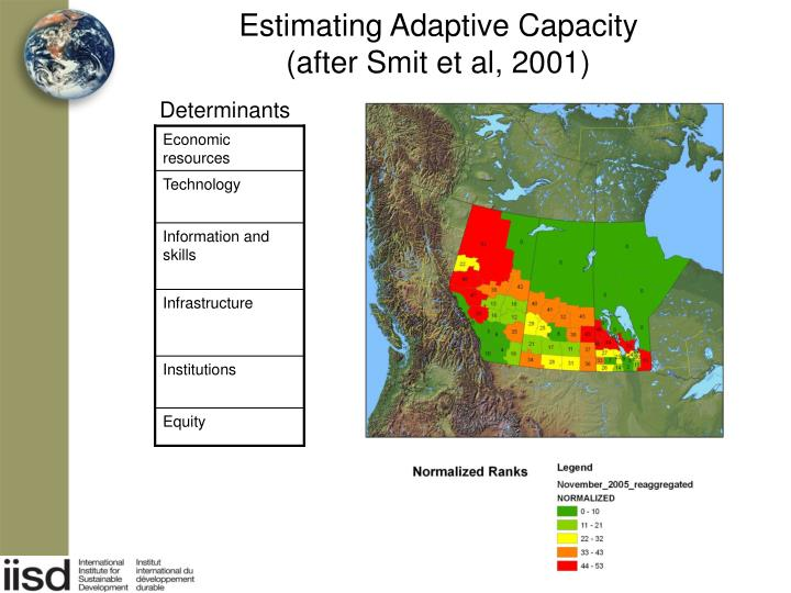 Estimating Adaptive Capacity