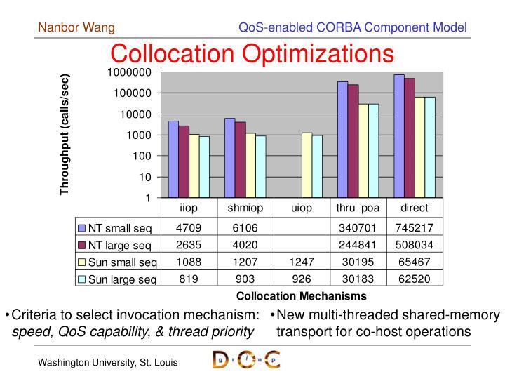 Collocation Optimizations