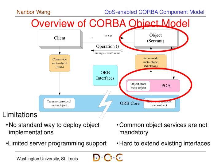 Overview of CORBA Object Model