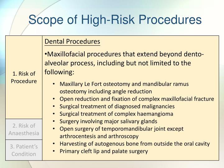 Scope of High-Risk Procedures