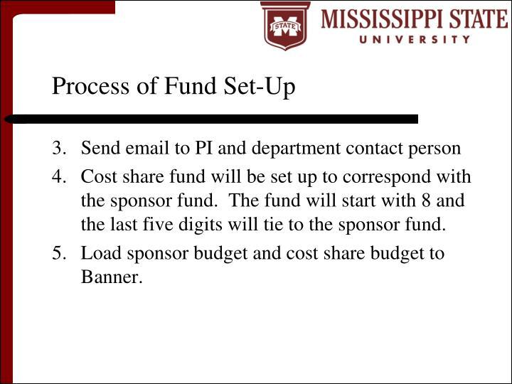 Process of Fund Set-Up