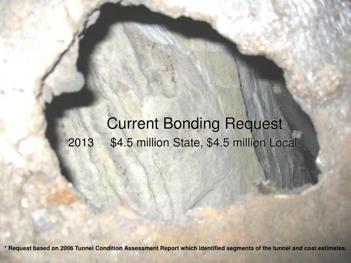 Current Bonding Request