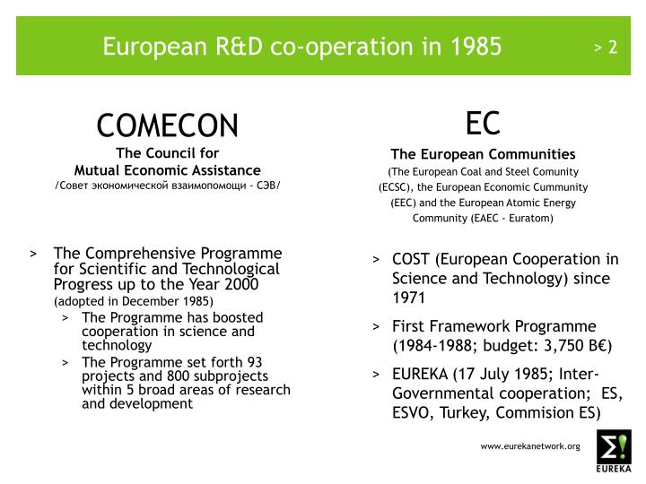 European r d c o operation in 1985