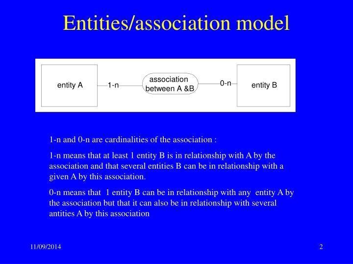 Entities/association model