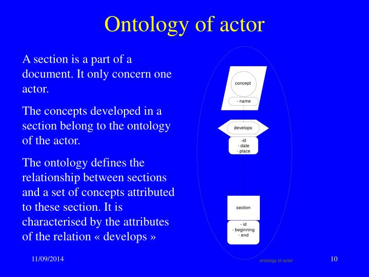 Ontology of actor