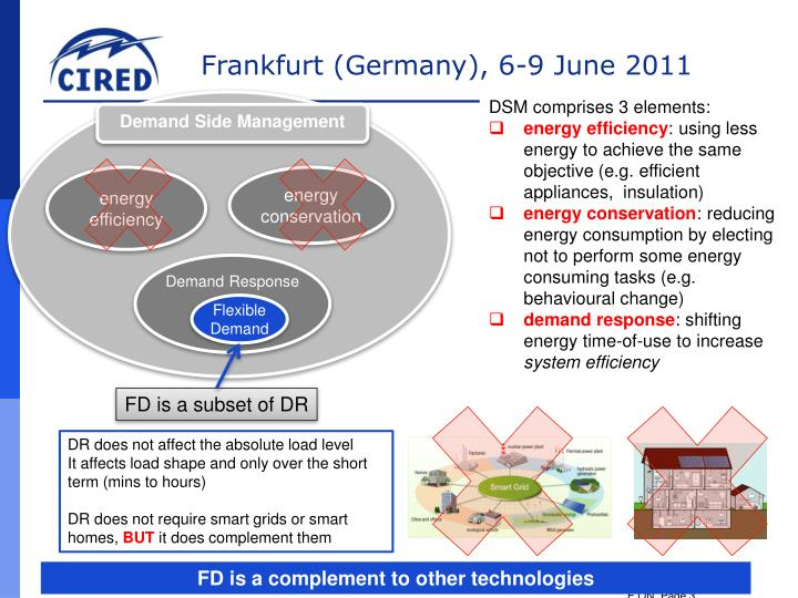 DSM comprises 3 elements: