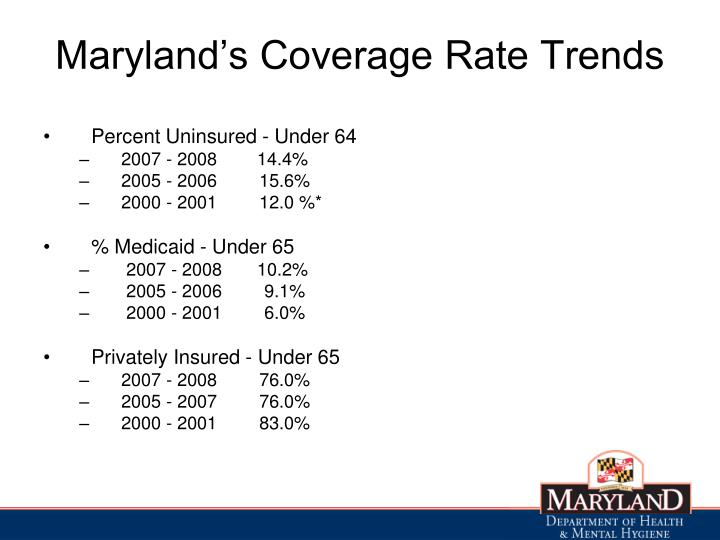 Maryland s coverage rate trends