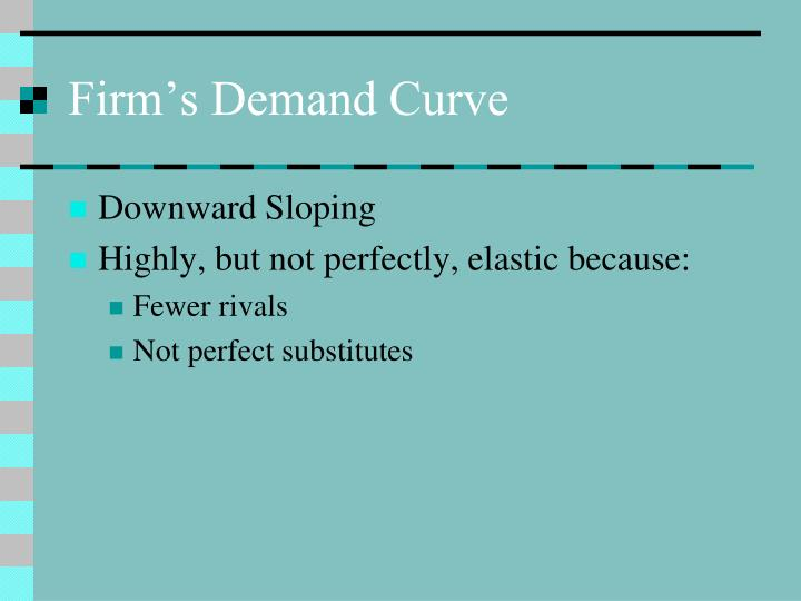 Firm's Demand Curve
