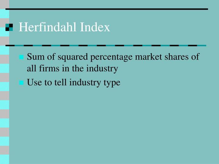 Herfindahl Index