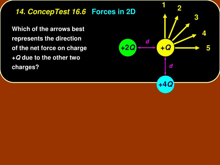 14 conceptest 16 6 forces in 2d