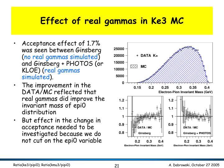 Effect of real gammas in Ke3 MC