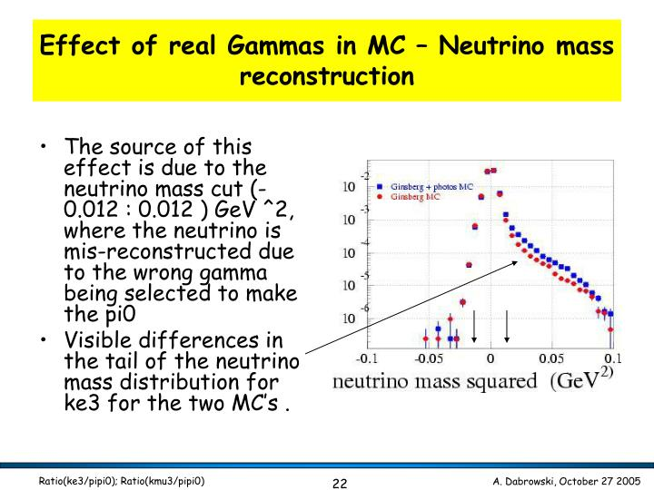 Effect of real Gammas in MC – Neutrino mass reconstruction