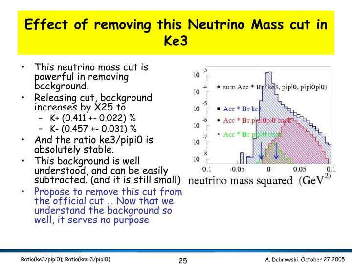 Effect of removing this Neutrino Mass cut in Ke3