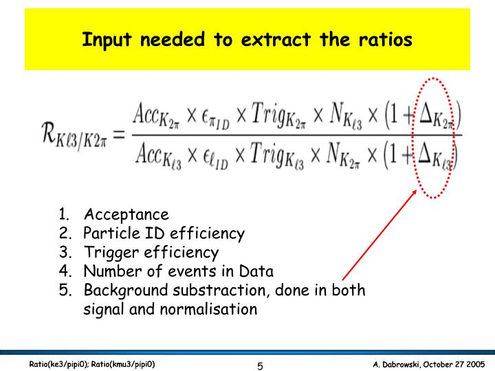 Input needed to extract the ratios