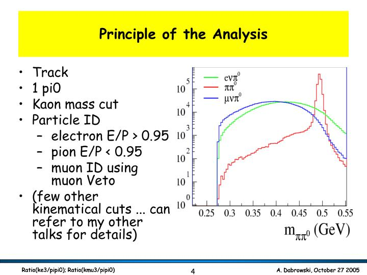 Principle of the Analysis