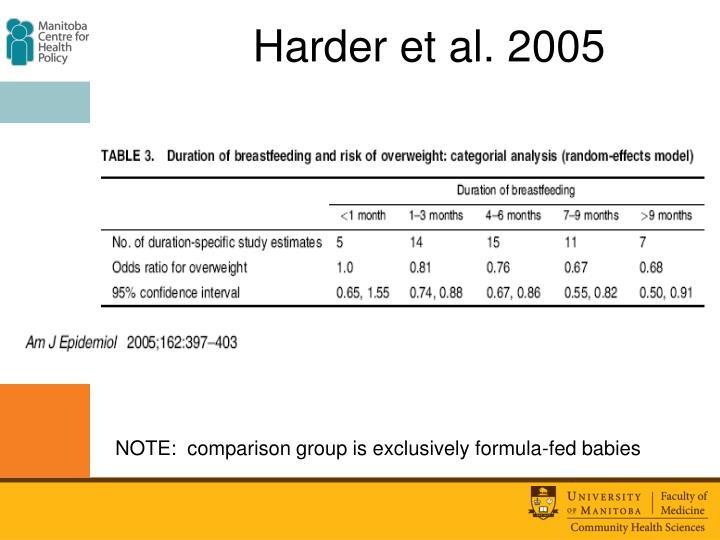 Harder et al. 2005