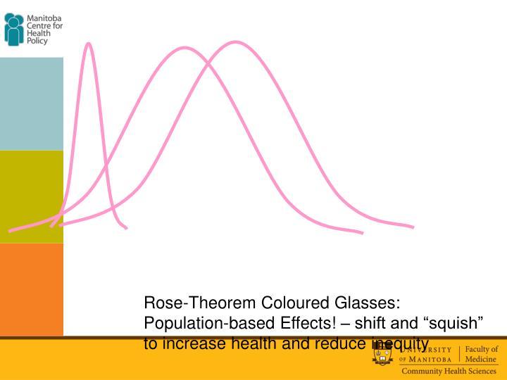 Rose-Theorem Coloured Glasses: