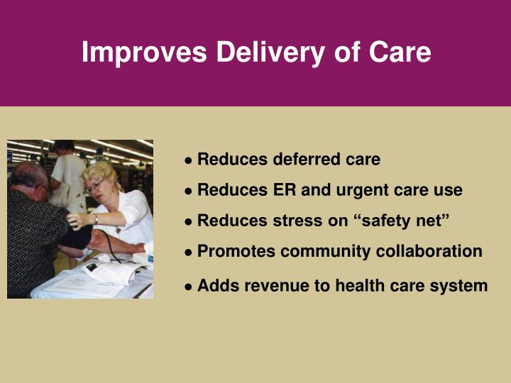 Improves Delivery of Care