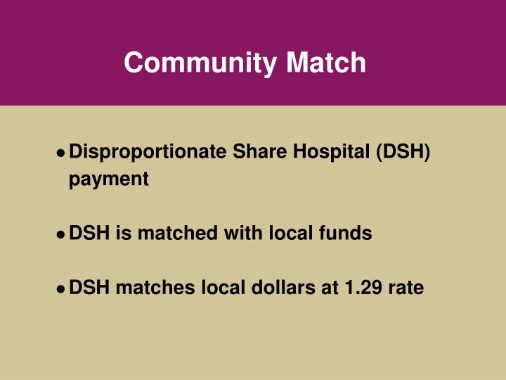 Community Match