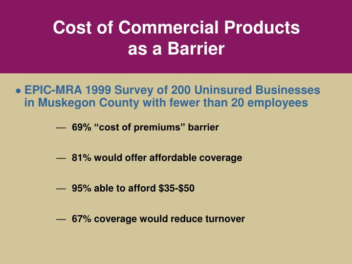 Cost of Commercial Products