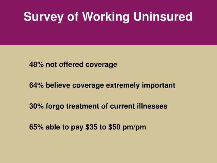 Survey of Working Uninsured