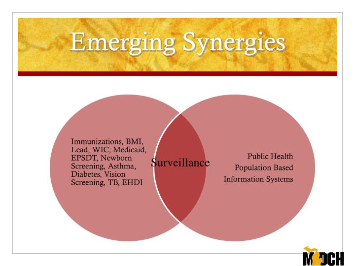 Emerging Synergies