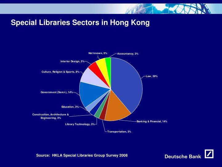 Special Libraries Sectors in Hong Kong