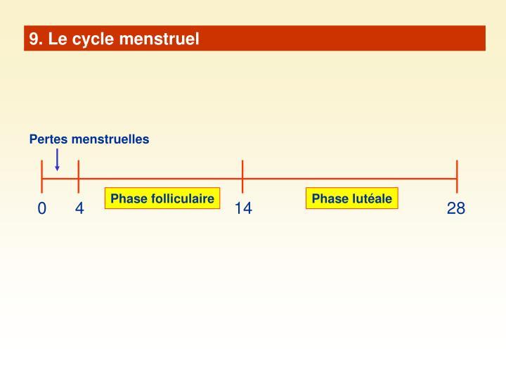 9. Le cycle menstruel