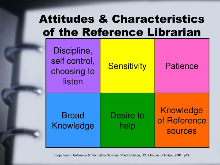 Attitudes & Characteristics of the Reference Librarian