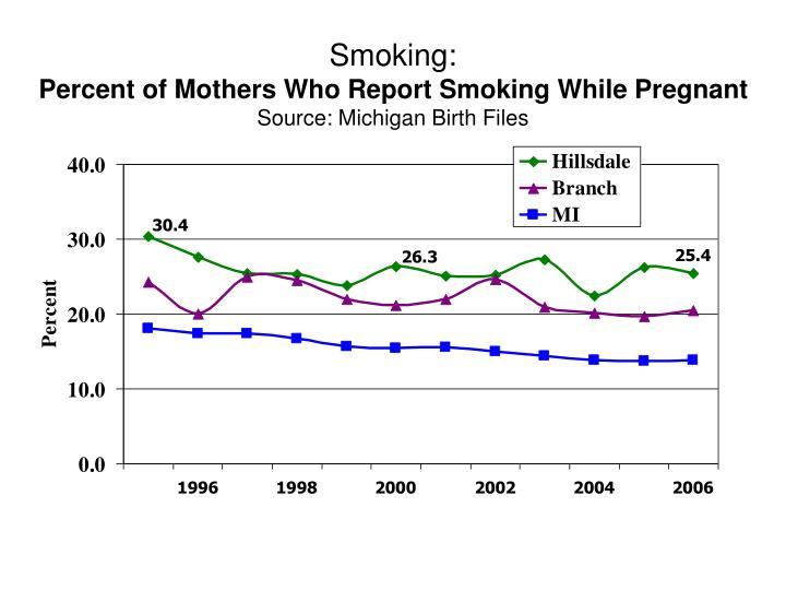 Smoking: