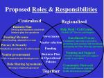 proposed roles responsibilities