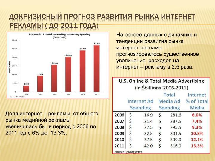 Докризисный прогноз развития рынка интернет рекламы ( до 2011 года)