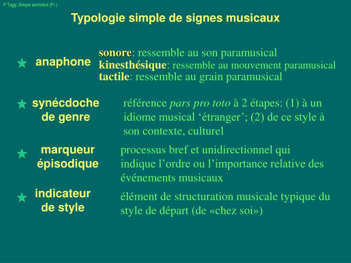 P Tagg: Simple semiotics (Fr.)