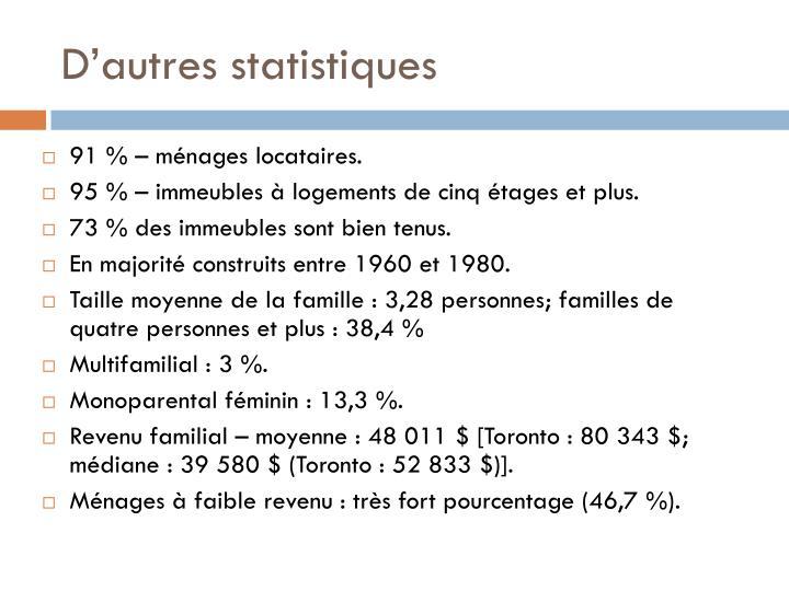 D'autres statistiques