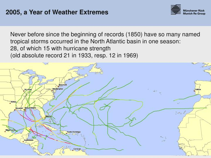 2005, a Year of Weather Extremes