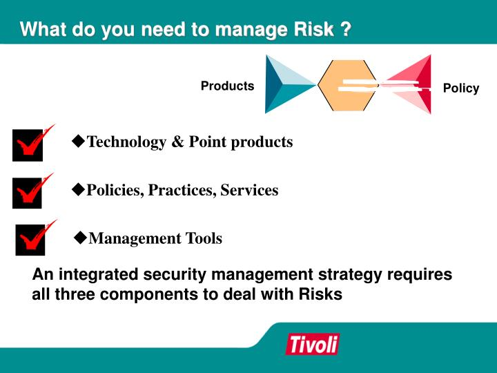 What do you need to manage Risk ?