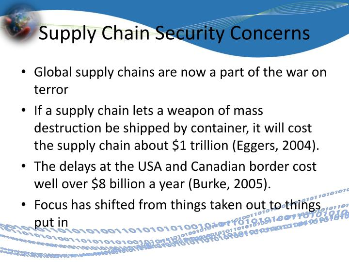 Supply Chain Security Concerns