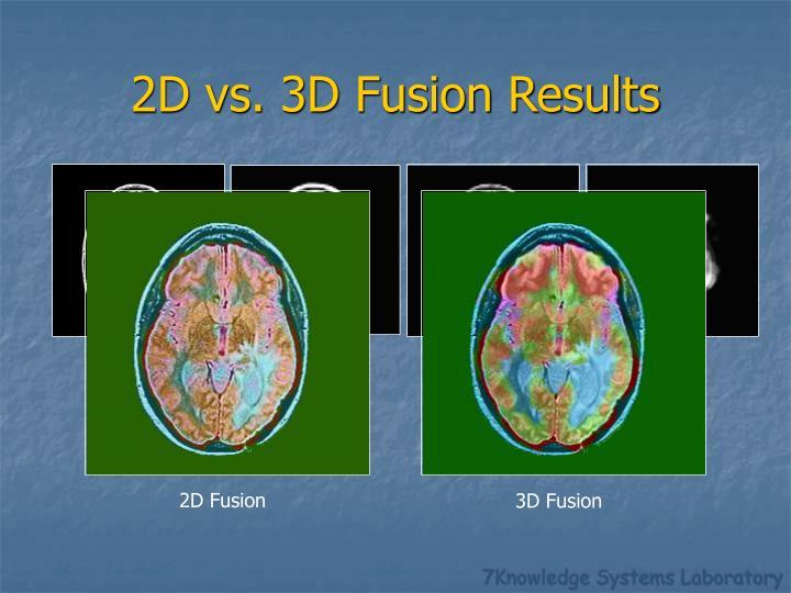 2D Fusion