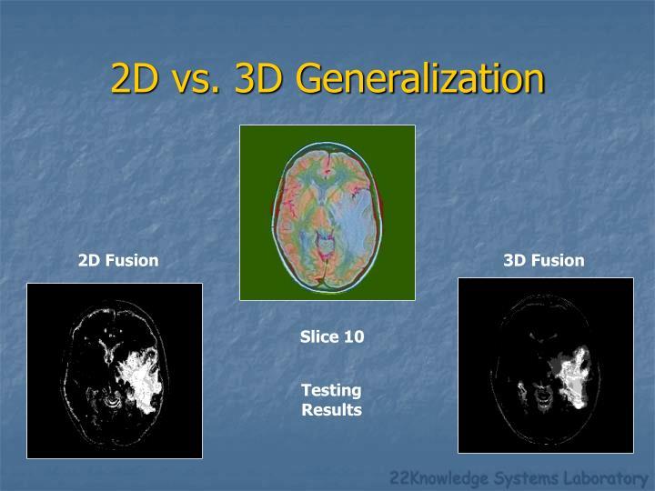 2D vs. 3D Generalization