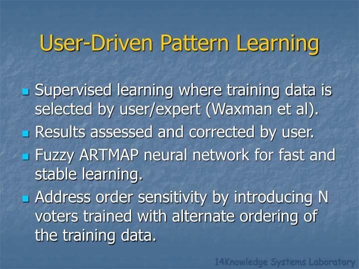 User-Driven Pattern Learning