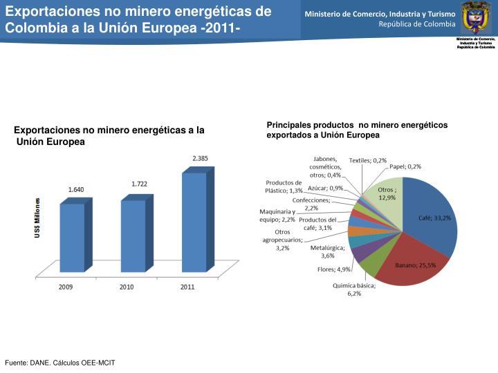 Exportaciones no minero energéticas de Colombia a
