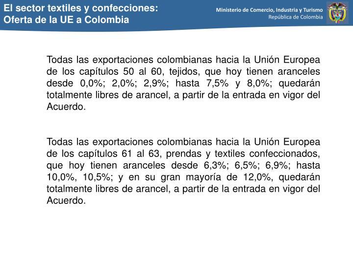El sector textiles y confecciones: