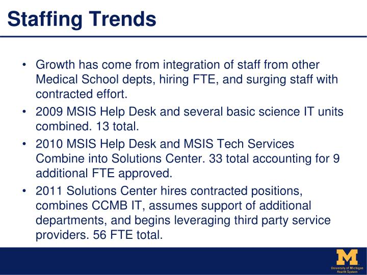 Staffing Trends