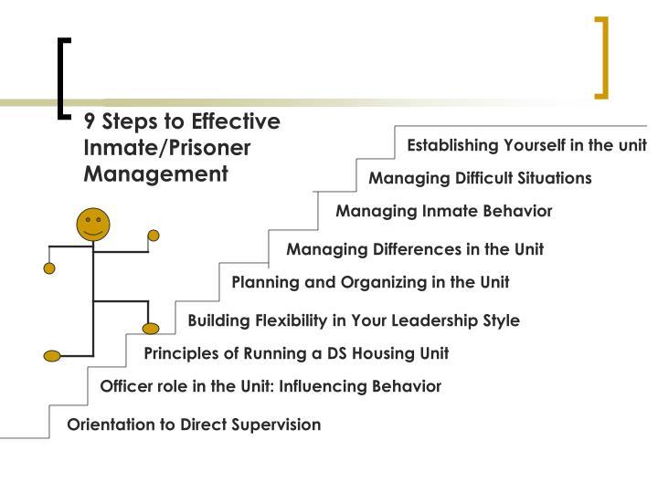 9 Steps to Effective Inmate/Prisoner Management