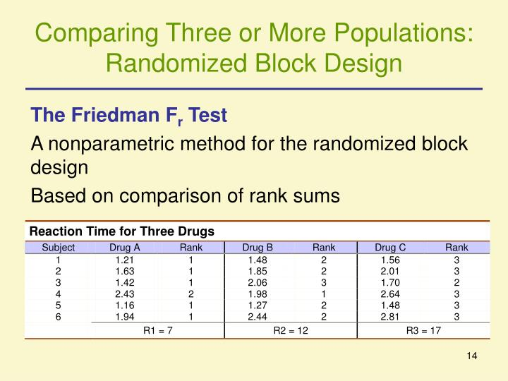 Comparing Three or More Populations:  Randomized Block Design