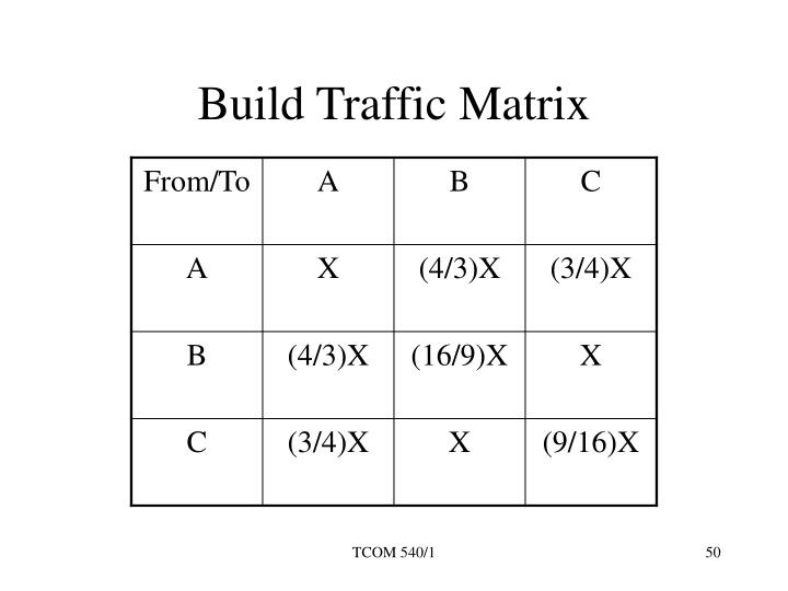 Build Traffic Matrix