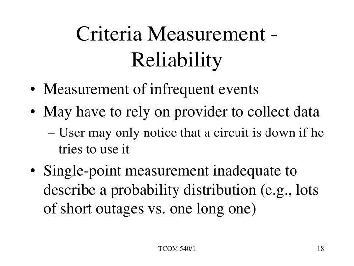 Criteria Measurement - Reliability
