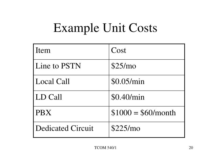Example Unit Costs
